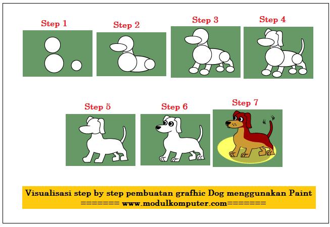 modul komputer cara membuat karakter binatang anjing menggunakan paint