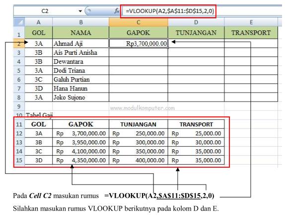 Contoh Materi Fungsi Vlookup dan Hlookup di Microsoft Excel Untuk SMA SMK