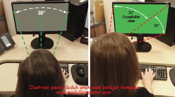 ilustrasi posisi duduk saat menggunakna komputer untuk anak