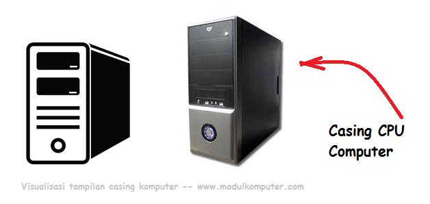 materi mengenalkan perangkat keras komputer cpu kepada anak