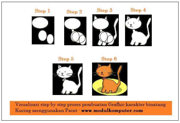 membuat disain gambar kucing dengan paint untuk siswa sd