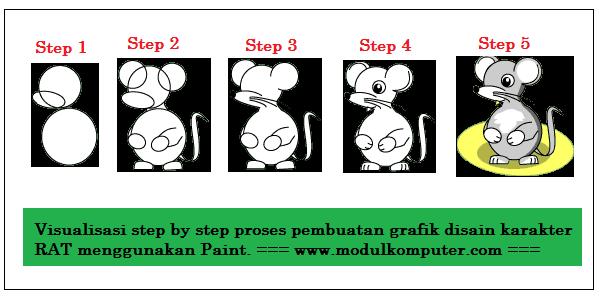 membuat disain grafik RAT TIKUS dengan paint untuk sd