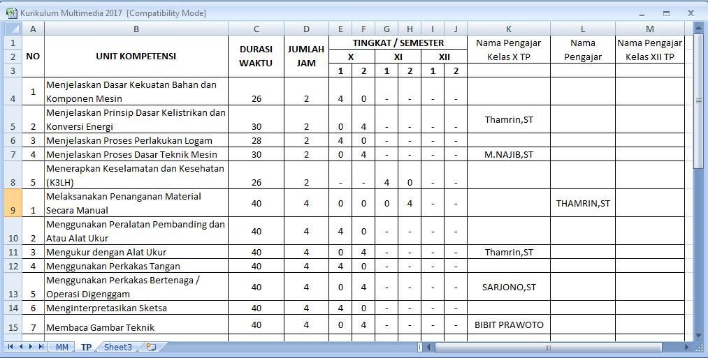 Panduan Cara Mencetak Dokumen Ngeprint Di Microsoft Excel