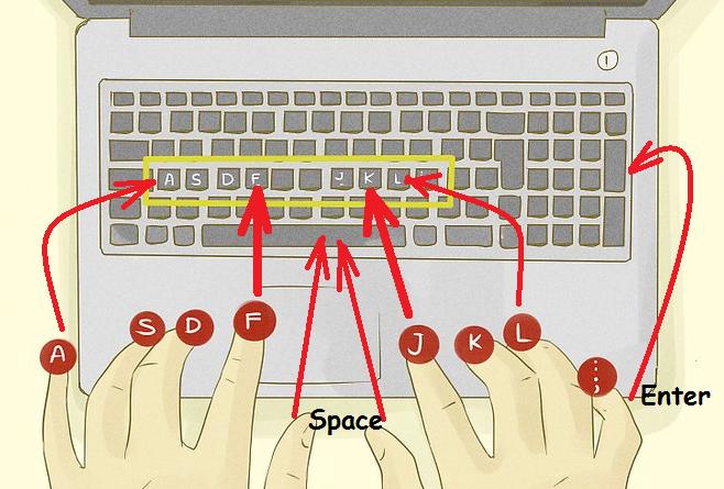 Panduan Mengajar Cara Mengetik di Komputer Yang Tepat Untuk Siswa Sekolah Dasar