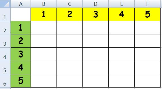 step 1 contoh menggunakan operasi matematika di excel