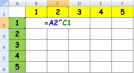 step 2 contoh menggunakan operasi matematika di excel