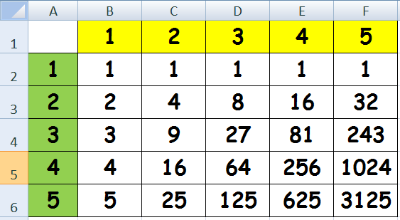 step 3 contoh menggunakan operasi matematika di excel