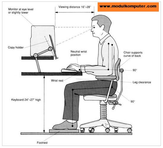 tips mencegah radiasi kompuer radiasi cahaya komputer