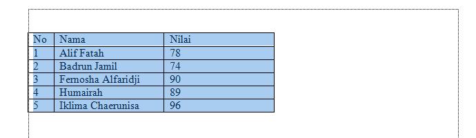cara mengurutkan data pada tabel di microsoft word