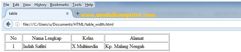 contoh table html dengan atribut align