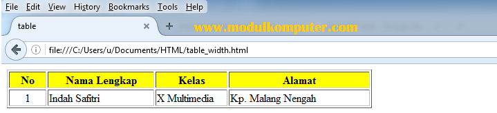 membuat header tabel di html