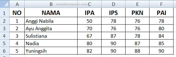 cara menampilkan data dari sheet yang berbeda