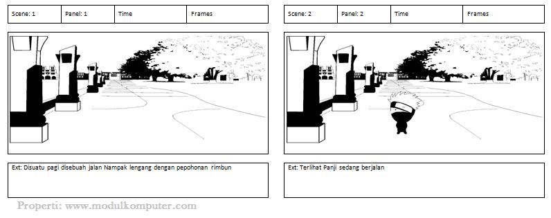 belajar membuat film animasi untuk anak SD pic 5 contoh storyboard animasi