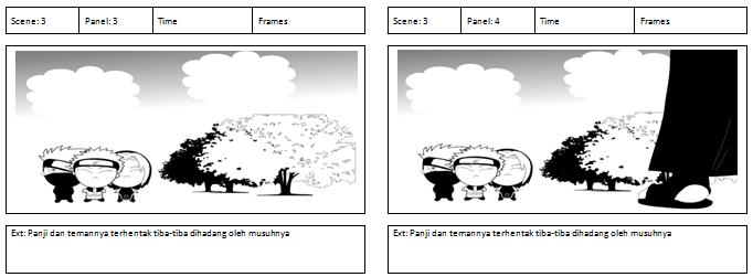 skenario film animasi anak anak sd