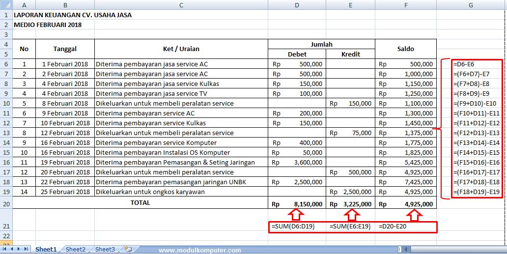 Download contoh laporan keuangan format excel.