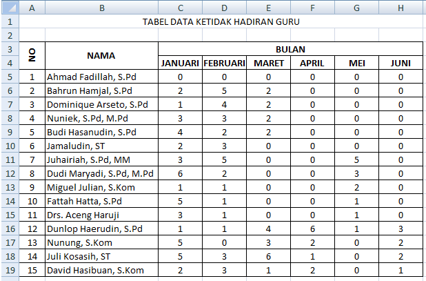 tabel data di microsoft excel